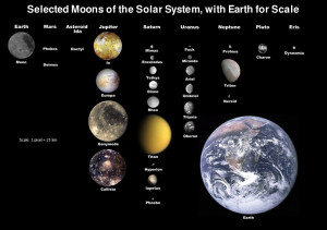 Moons-of-the-Solar-System