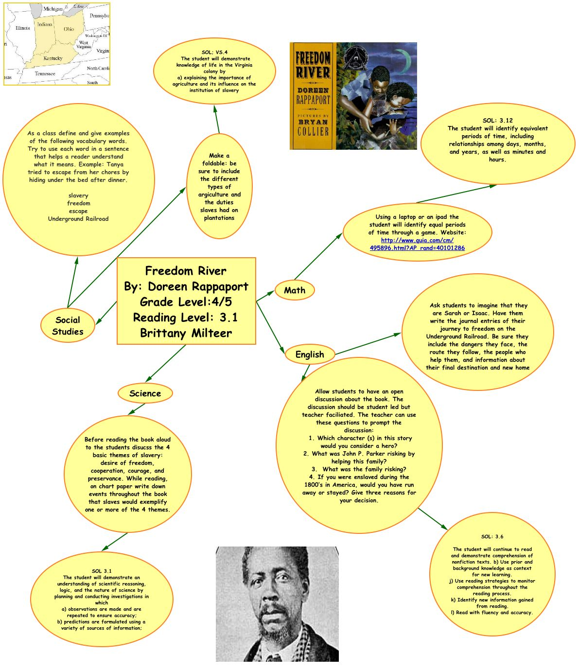 Concept Map Book.Multicultural Concept Map Brittany Michaele Milteer