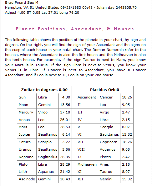 Astrology and Fortune Telling (both assignments) | bradspage