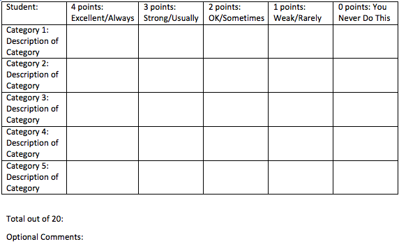 Rubric template rubric template for itcs project free for Rubric template maker