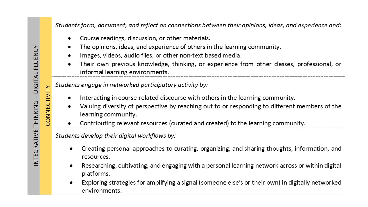 connectivity based learning goals