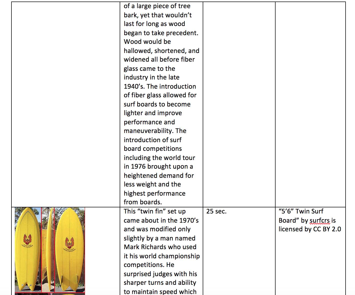 How to make a subclaim essay