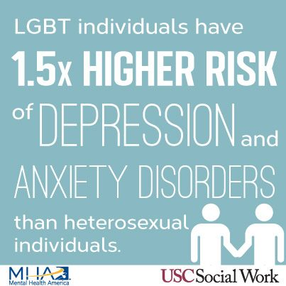 Homosexual mental disorder