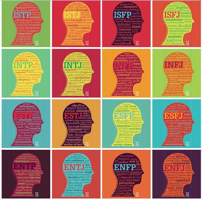 Personality test essay 16 different personality types