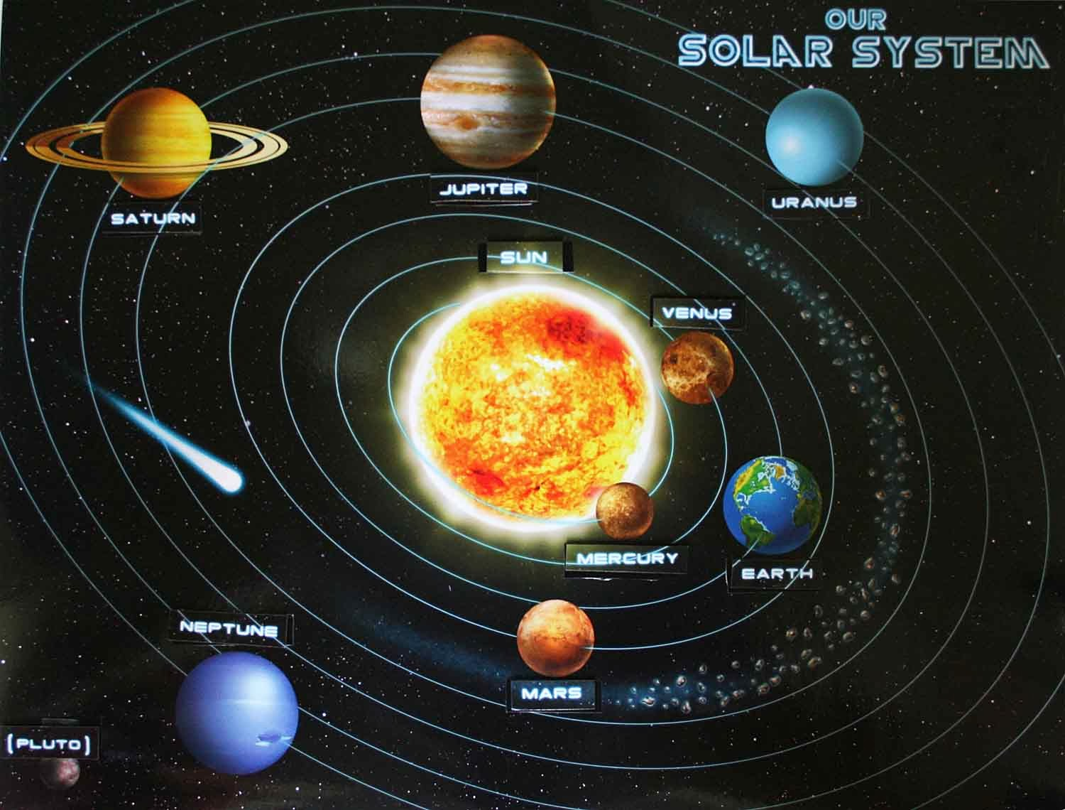 all the planets in solar system names - photo #23
