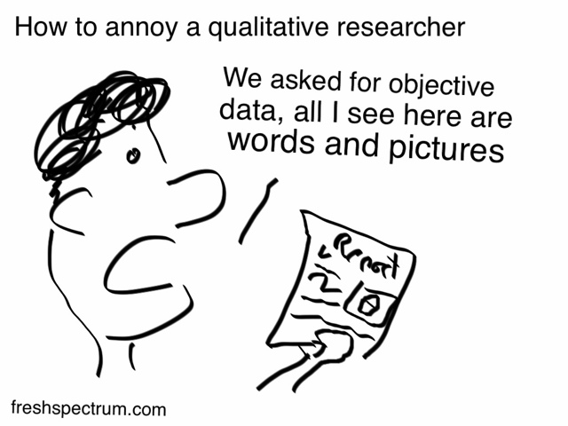 Qualitative Data Analysis Cartoon qualitative | Thoughts...