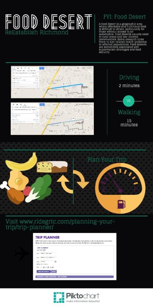 Infographic-512x1024