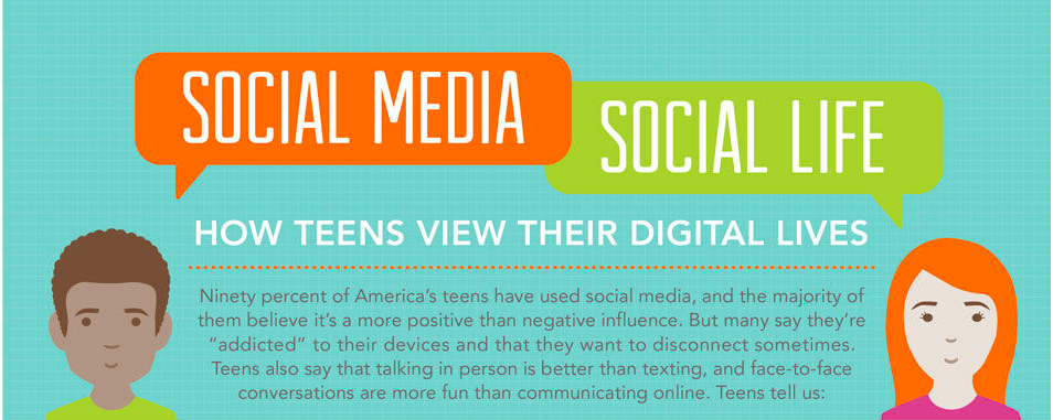 Write my social media thesis