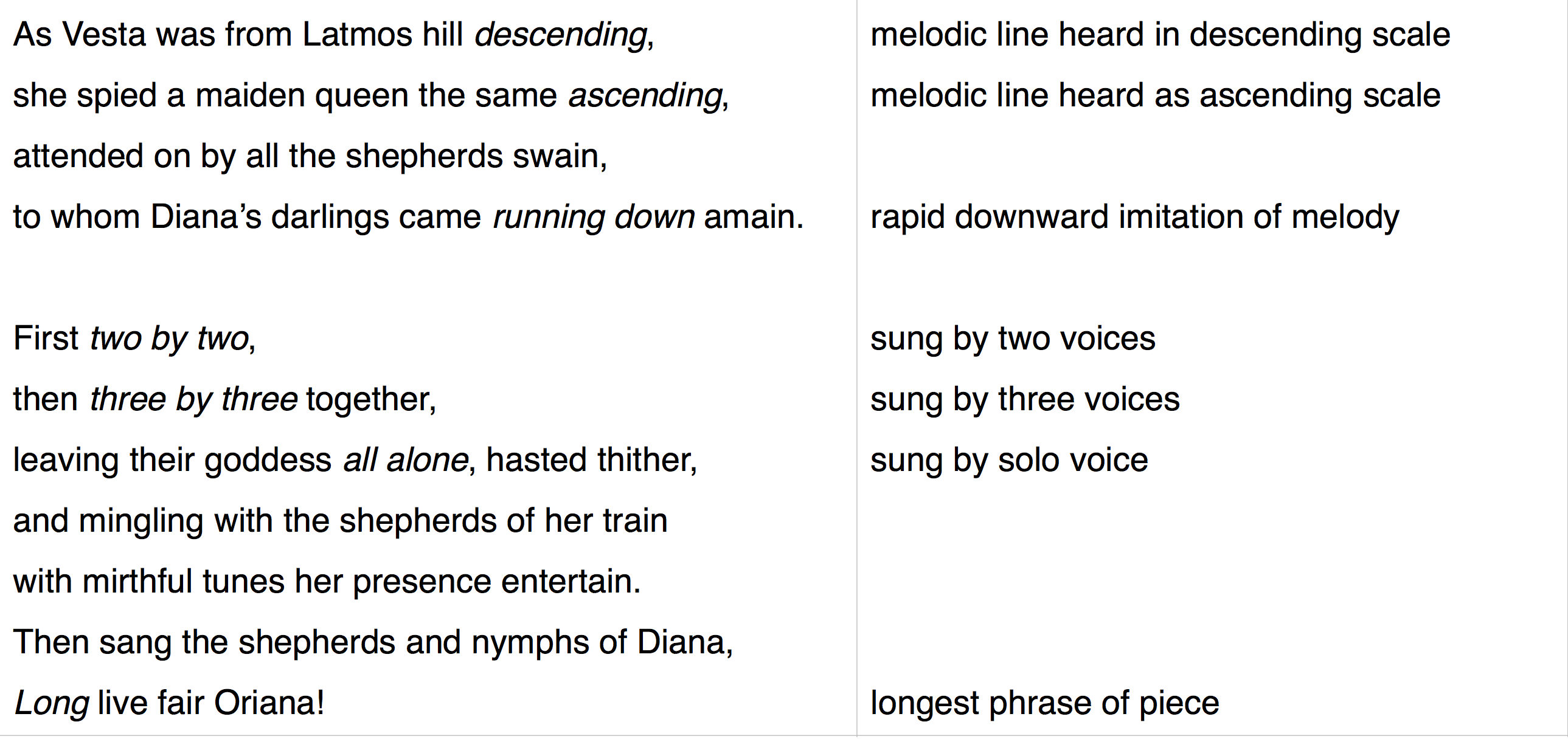 Madrigals And Word Painting Music Appreciation Descending meaning in english, descending definitions, synonyms of descending, definition of descending, descending translate in english, primary meanings of descending, full definitions. ram pages