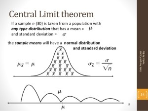 statistical-distributions-34-638