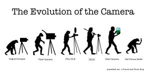 camera-evolution