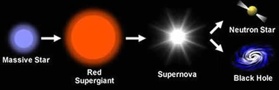red giant star life cycle - photo #14