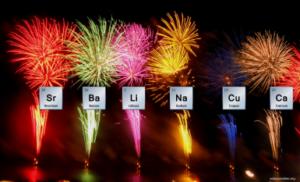 fireworkchemistry