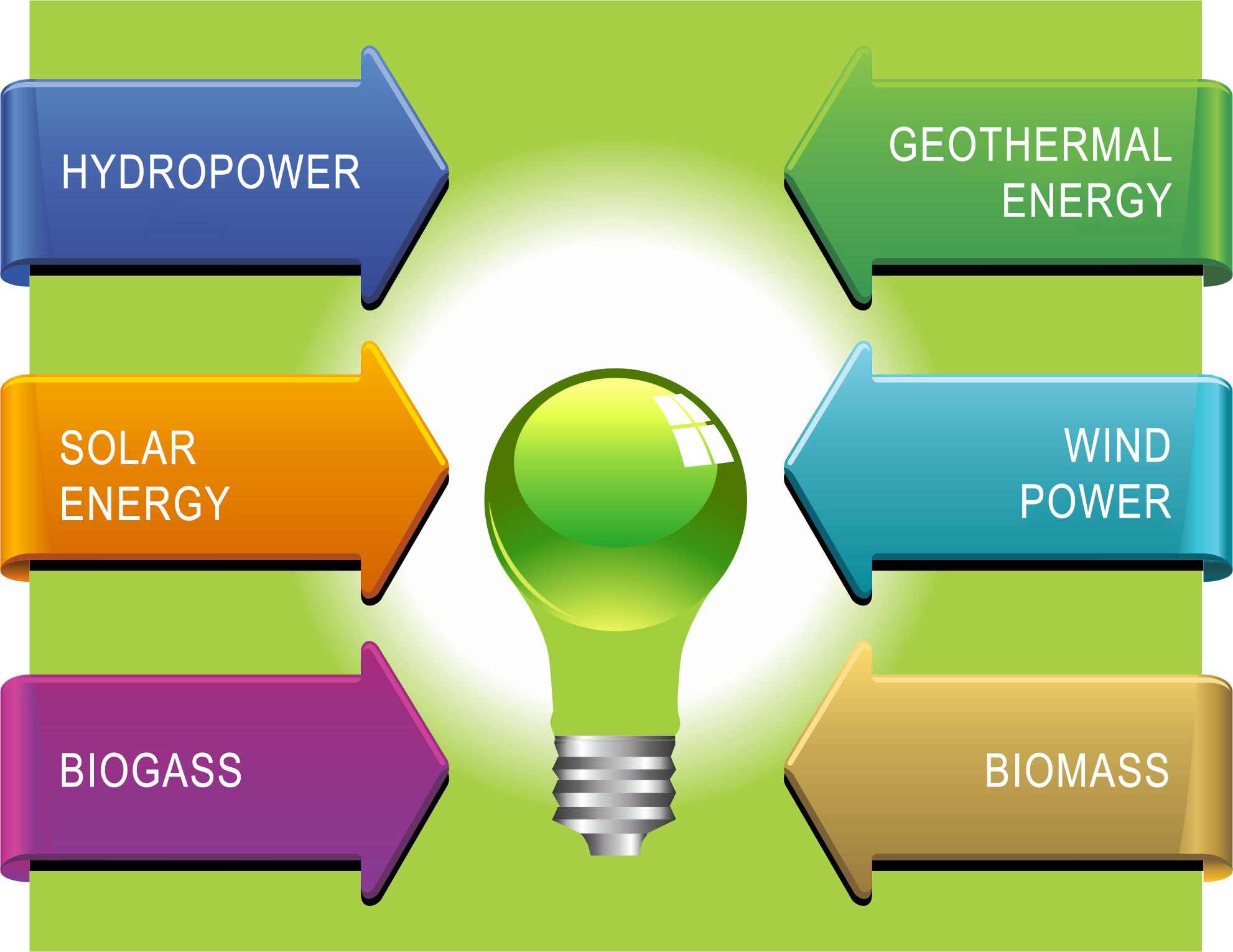types of renewable energy pictures to pin on pinterest pinsdaddy. Black Bedroom Furniture Sets. Home Design Ideas