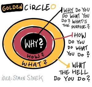 Retrieved from: http://quinncurtis.co/wp-content/uploads/2015/08/remember-you-why2.jpg