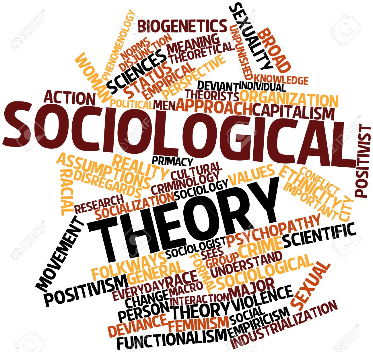 as sociology Department of sociology (859) 257-6896 1515 patterson office tower lexington ky 40506-0027.