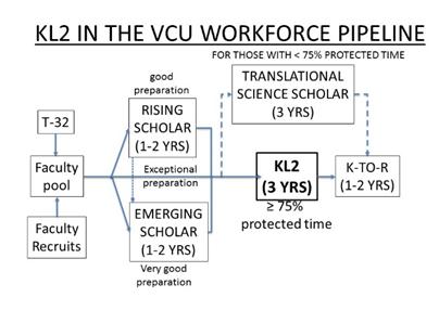 KL2 Pipeline