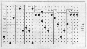 Hollerith_punched_card